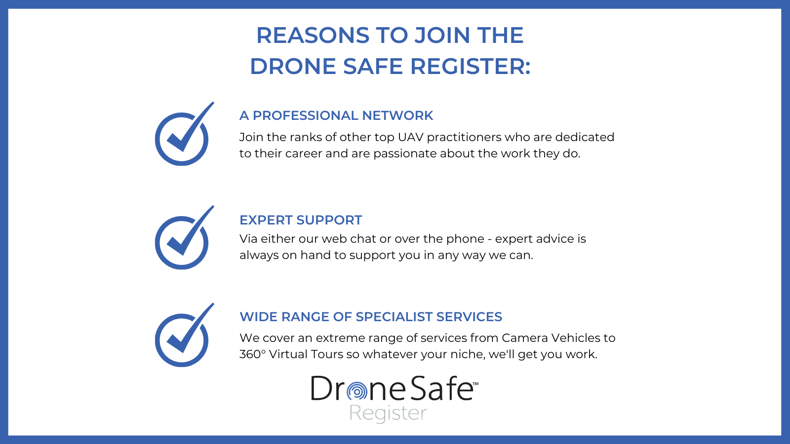 How Drone Usage is Taking Off in the Housing Industry