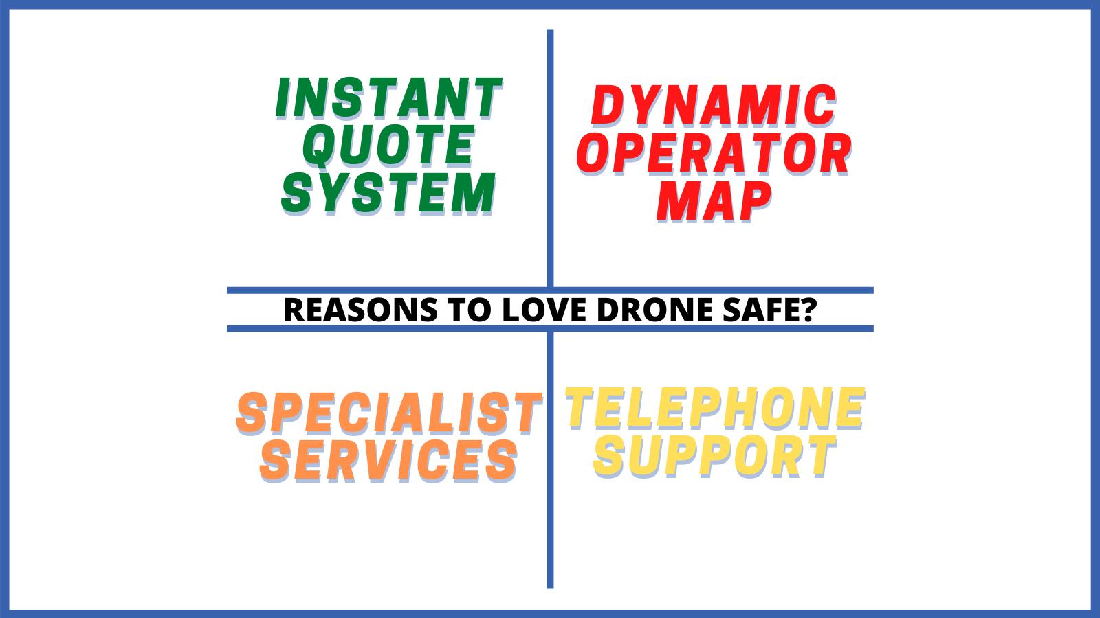 How Do I Become A Paid Drone Operator?